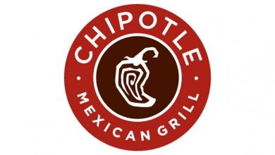 Dónde hacer trading con acciones de Chipotle Mexican