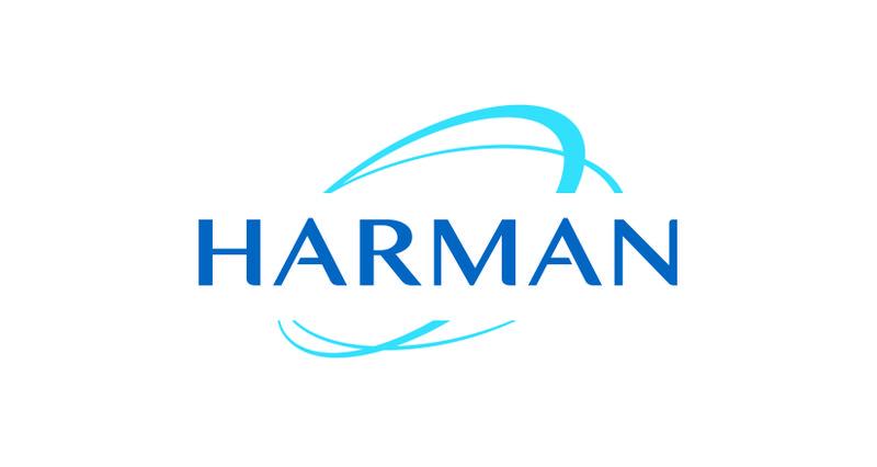 Hacer day trading con acciones de Harman Ind Inc